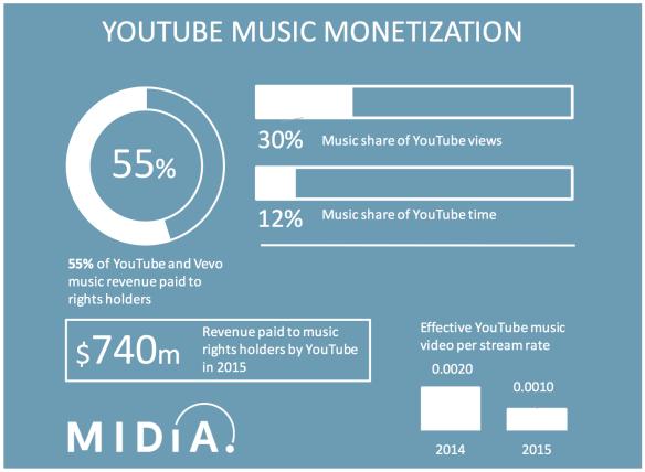 midia_youtube