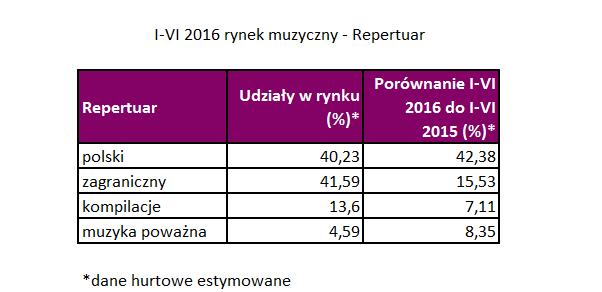 repertuar_i_p__rocze_2016